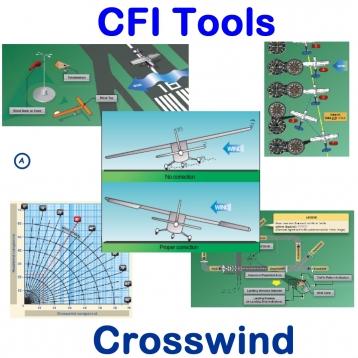 CFI Tools Crosswind Calculator Free