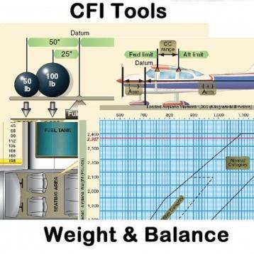 CFI Tools Weight & Balance