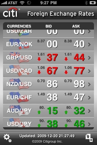 Citi Foreign Exchange Rates