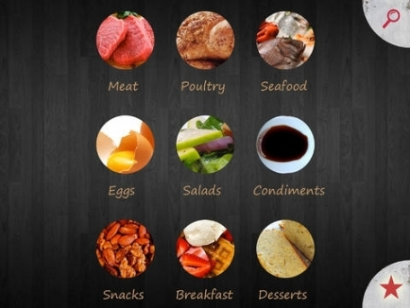 Classic Paleo diet recipes - hundreds of meals and food ideas for cavemen diet