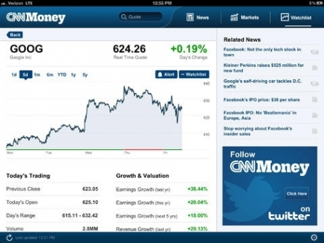 CNNMoney Business and Finance News