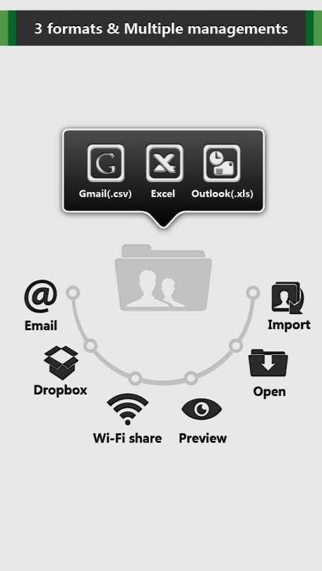 Contacts Backup - IS Contacts Kit