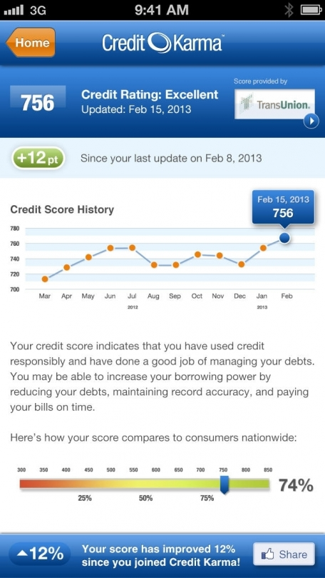 credit score dating site Now comes a survey from discover financial services and match media group, parent of tinder and other dating sites, that shows just how appealing a good credit score can be.