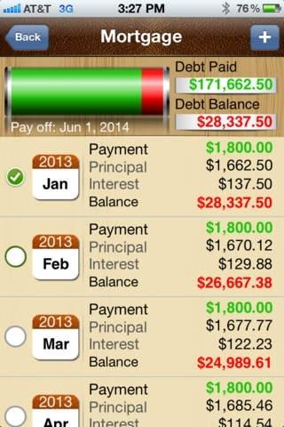Debt Alert - Debt Free Now!