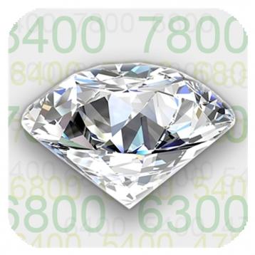 Diamond Price Tools