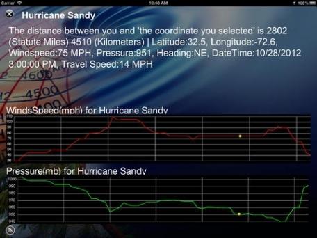 Hurricane Tracker By HurricaneSoftware.com's - iHurricane Pro