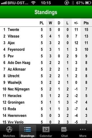 Dutch Football 2012/13