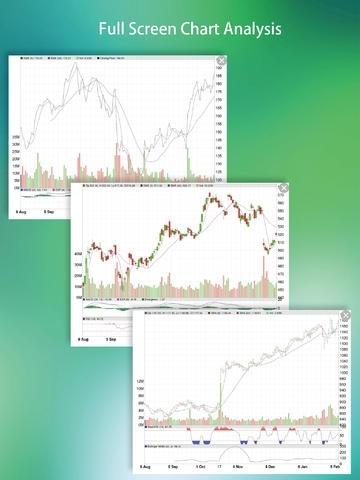 Earnings FREE: Calendar, Earning History, Reminder, Real Time Stock Quote, Chart, News, Insider Trade