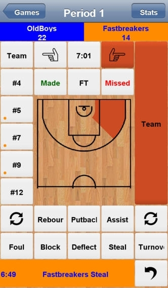 Easy Basketball Stats