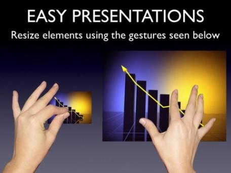 Easy Presentations