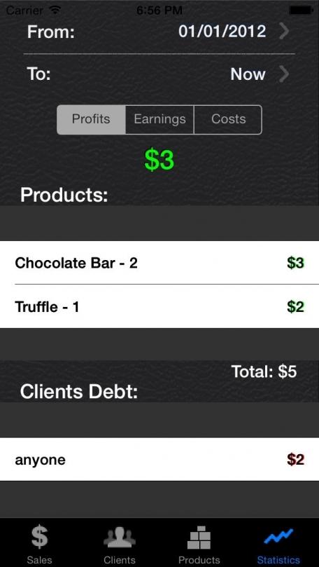 $ellit ! - Sales Control