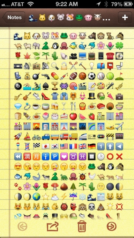 Emoji Characters and Smileys!
