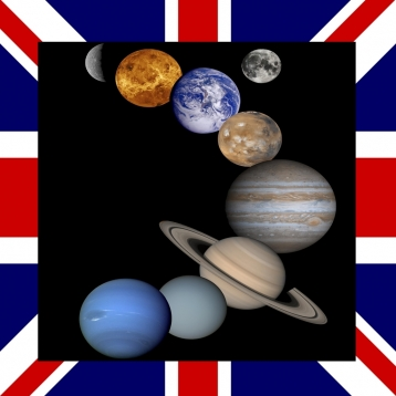 English Words: Universe and Space
