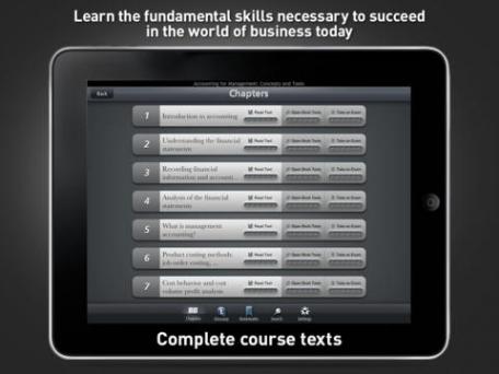 Entrepreneurship - MBA Learning Solutions