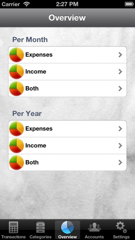 Expense Tracker & Easy Budget