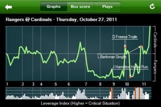 FanGraphs Baseball