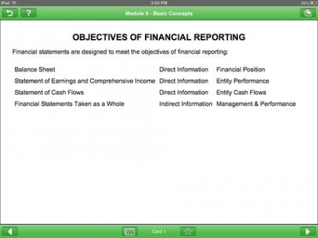 FAR Notes - Wiley CPA Exam Review Focus Notes On-the-Go: Financial Accounting and Reporting
