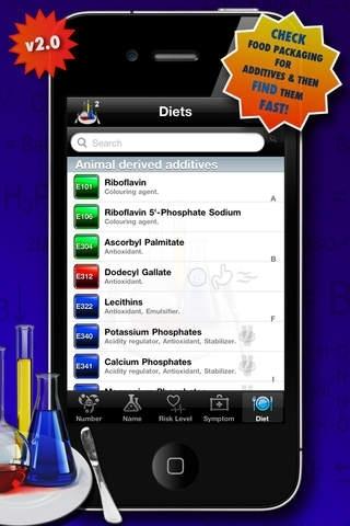 Food Additives 2
