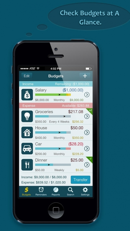 Best Budget Free – Control your Expense