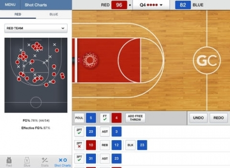 GameChanger Scorekeeping, Stats and Live Updates for Basketball, Baseball, and Softball