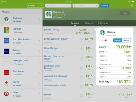 Glassdoor: Job Search, Salaries & Company Reviews