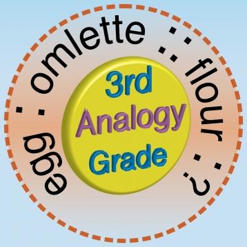 Grade 3 Word Analogy