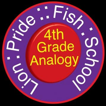 Grade 4 Word Analogy