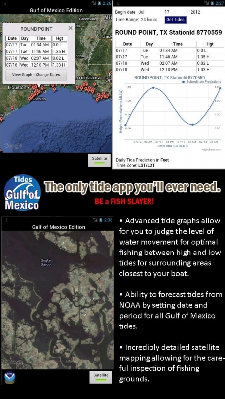 Gulf of Mexico Tide Tables