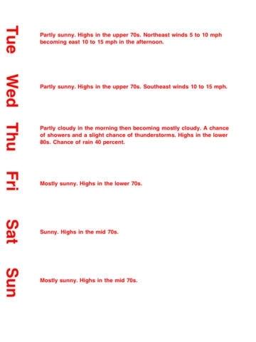 Helvetica Weather Pro