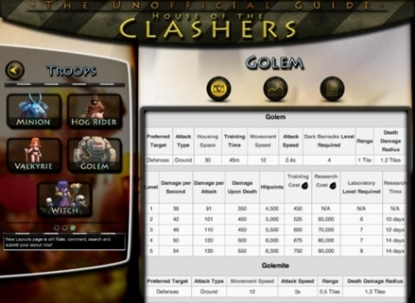 House of the Clashers - Tips, Tactics and Strategies Guide for Clash of Clans - Lite Edition