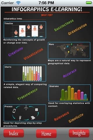 Infographics App
