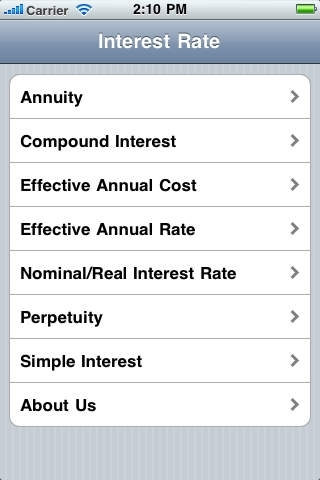 Interest Rate Professional