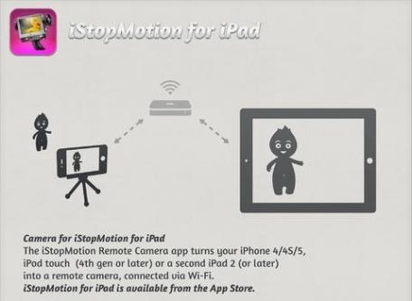 iStopMotion Remote Camera