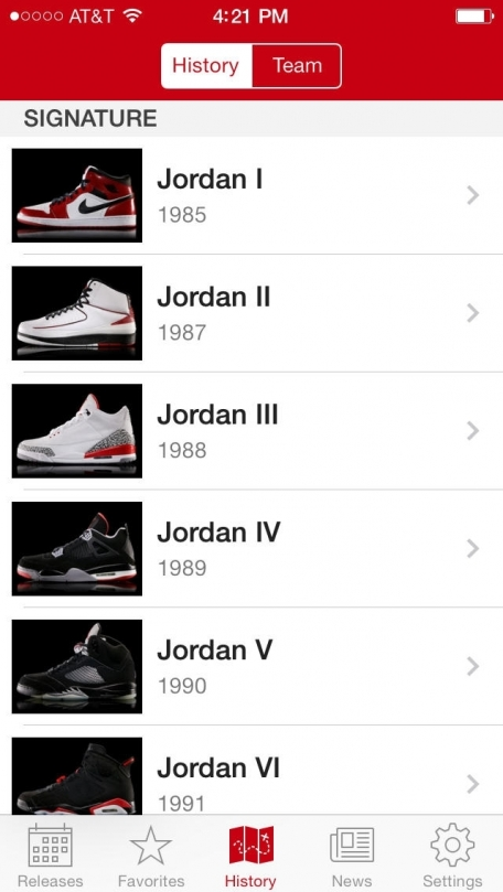 J23 - Jordan Release Dates and History
