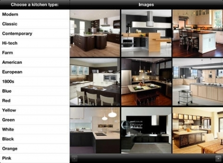 Kitchen Ideas Catalog