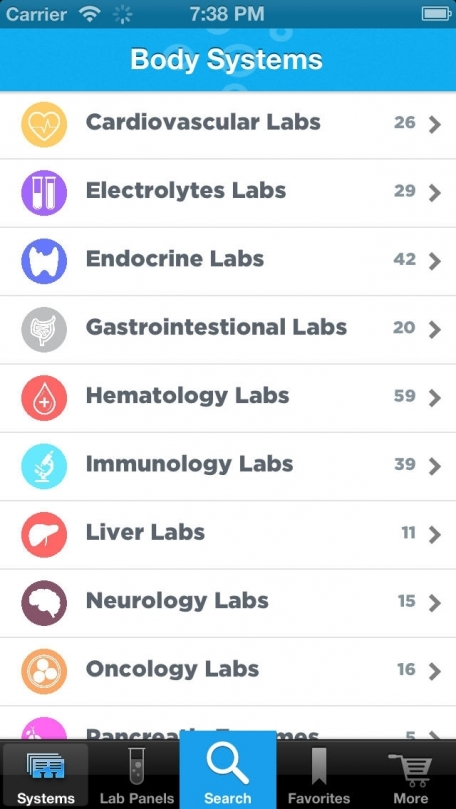 Lab Values Reference