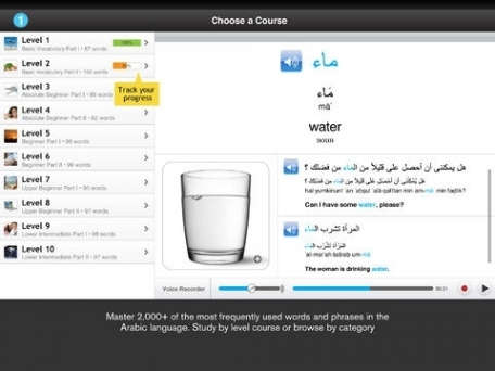 Learn Arabic - WordPower