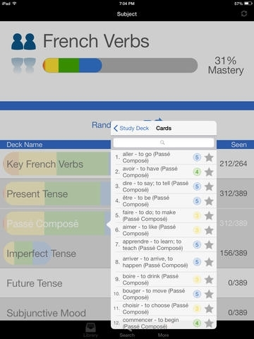 Learn French - Verbs