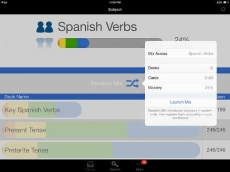 Learn Spanish: Verbs