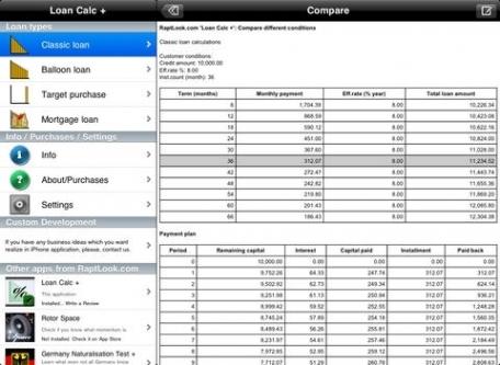 Loan Calc +