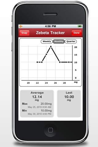 Med Tracker – Drugs, Medications and Prescriptions