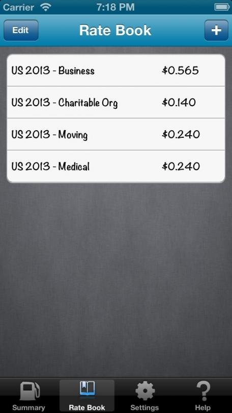 mileage expense log free mobile drive tracker app finance app