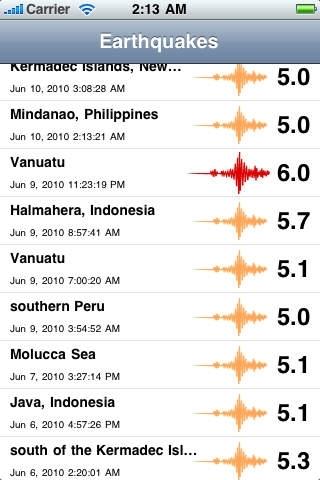 Big Quakes