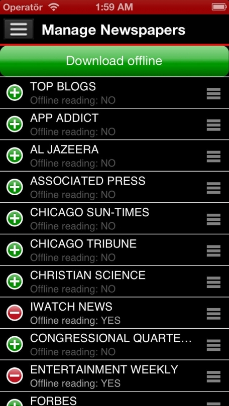 News Addicted