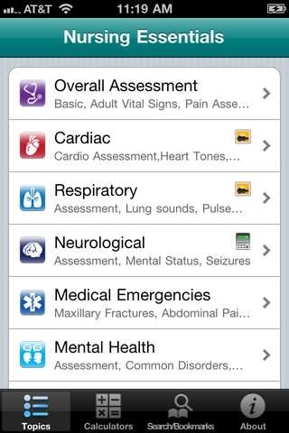 Nursing Essentials