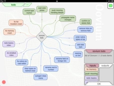 Oovium Mind Mapper