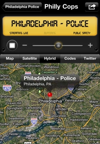 Philly Cops