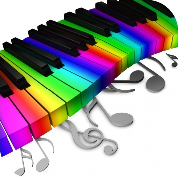 PIANO & VOICE Backing Tracks - Play and Sing like Elton John -