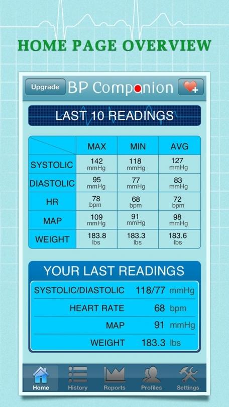 Blood Pressure Companion Free