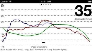 Rowing in Motion - Boat App Pro